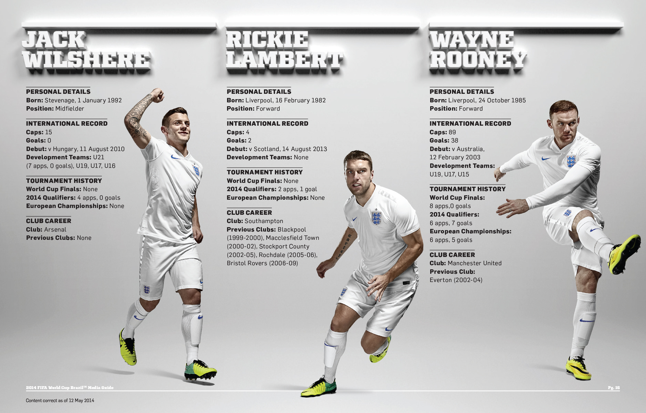 7967_World Cup Media Guide_v10_MID hires_Screen-2